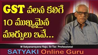 gst explained in telugu l 10 importance changes after implementing gst in india l satyakionlineguru