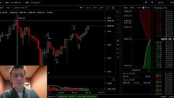 Bitcoin Price Prediction (October 9th)