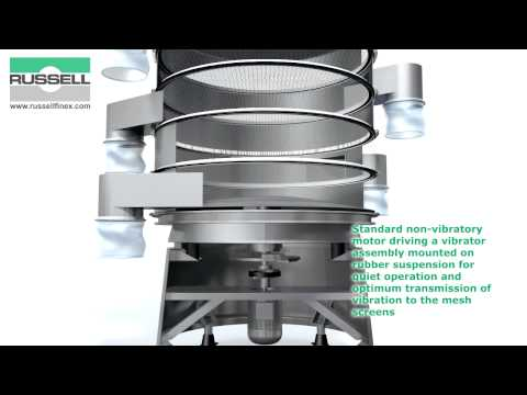 Finex Separator™ - Vibrating Separator from Russell Finex