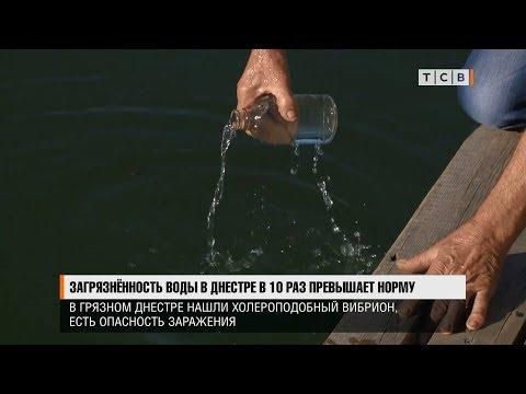 Загрязненность воды в