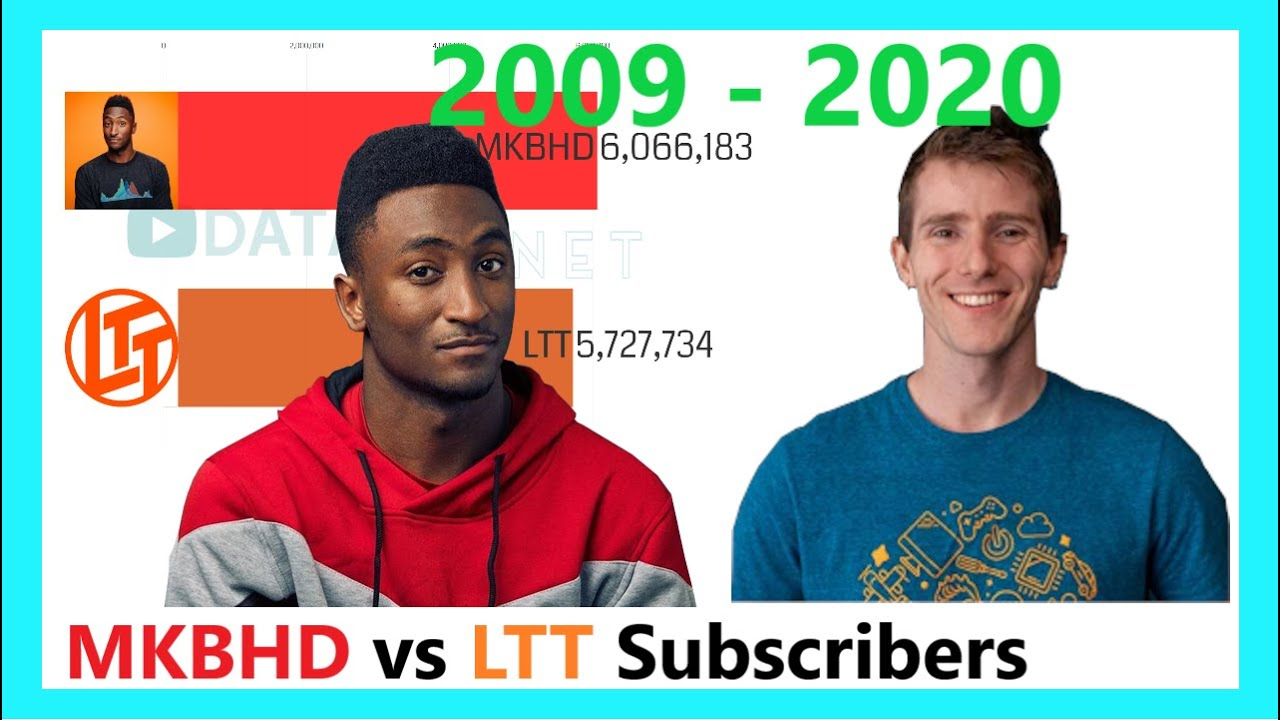 Linus Tech Tips Vs Marques Brownlee Mkbhd Subscribers 2009 2020 Youtube