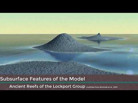 3-D geological model Ontario