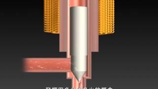 台灣和泰興業大金空調 - 冷媒控制器