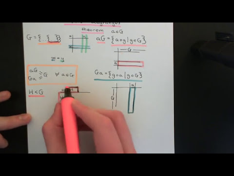 Cosets and Lagranges Theorem Part 1