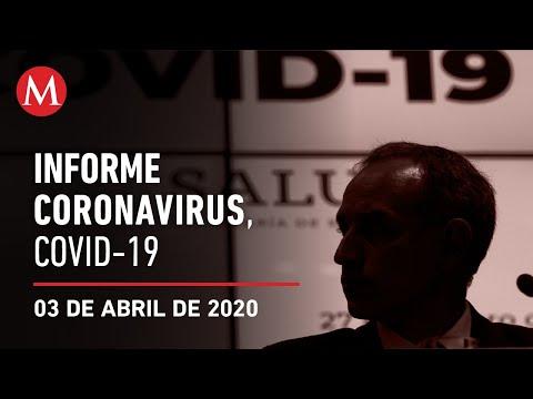 Informe diario por coronavirus en México, 03 de abril de 2020