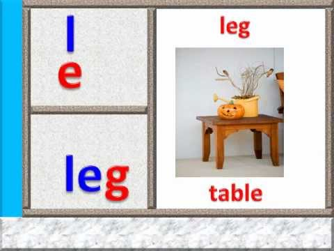 Step 3 Of Phonics,  CVC Short Vowel ( E ) 2/12