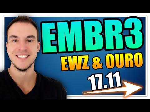 Café com Traders | EMBR3 Decolando Novamente, Ouro e EWZ