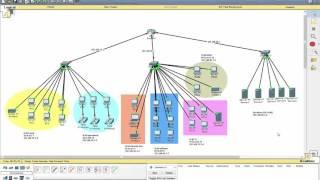 [ReinerDios] - Cómo crear redes VLAN