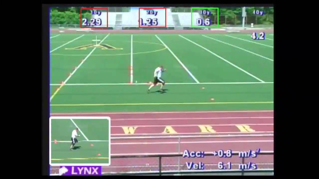 IsoLynx Real-Time Sports Tracking Technology - Overview