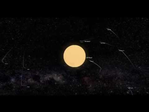 UY Scuti in our Solar System