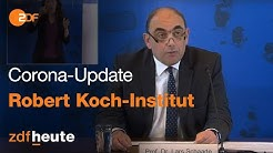 Robert Koch-institut Update vom 21.04.2020