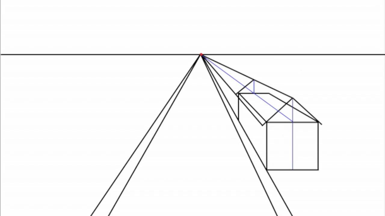 How To Draw A Peaked Roof House In One Point Perspective