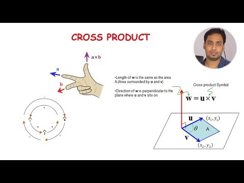The cross product or vector product in Bengali and English. by Shuvrajyoti khamaru