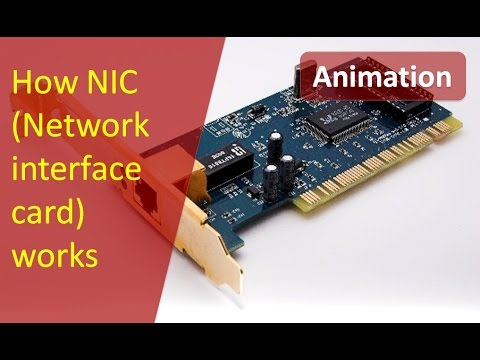 Animation of working of NIC(Network Interface Card) | How NIC works