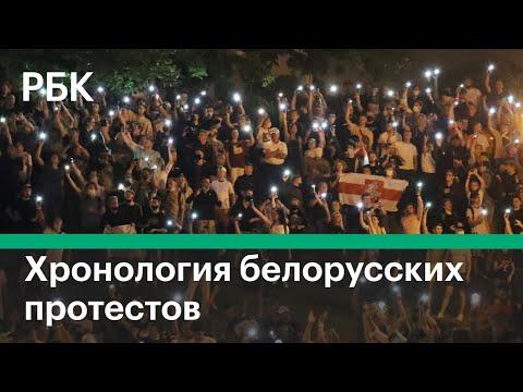 6 дней протестов