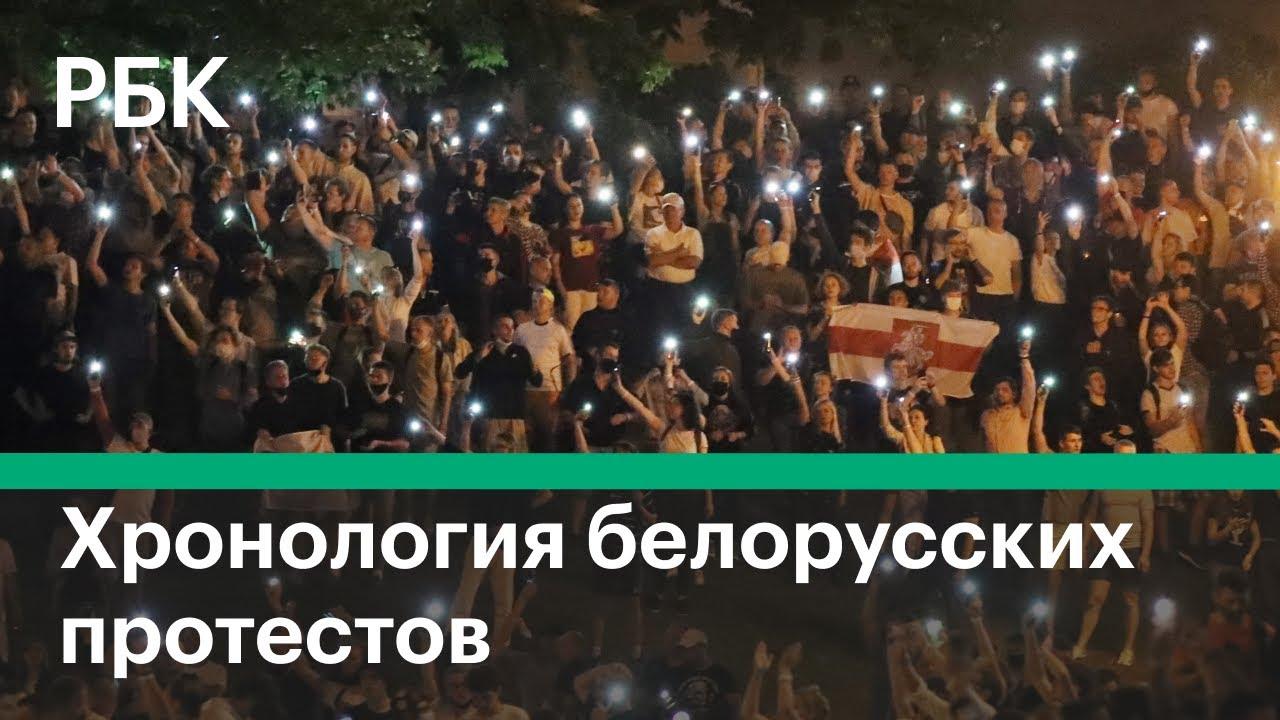 6 дней протестов за 6 минут. Как развивались события в Белоруссии