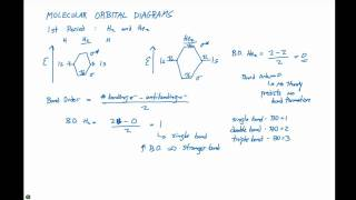 9 7 1 molecular orbital diagrams