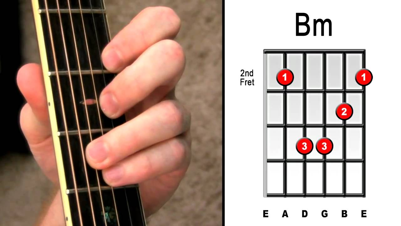 How to master bm bar chord 3 easy steps beginners electric how to master bm bar chord 3 easy steps beginners electric acoustic guitar lessons youtube hexwebz Choice Image