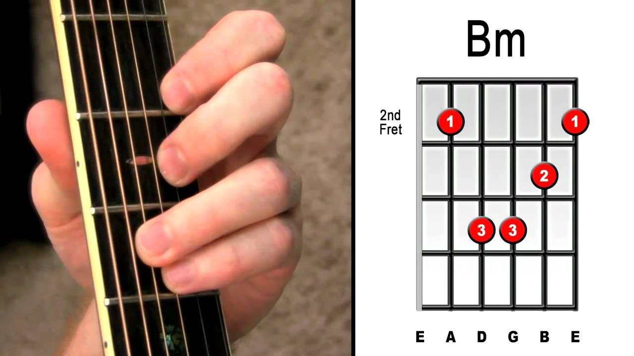 Bm Chord Guitar Finger Position Easy Full Hd Pictures 4k Ultra
