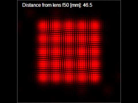 Diffractive Beam Splitter With Lens Youtube