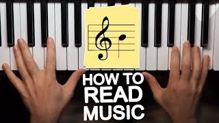 How to Play Piano - Lesson 1 : How to Read Sheet Music - Easy Piano Lessons for Beginners