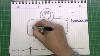 AC, DC and Polarity in Electrical Systems