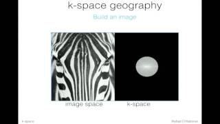 K-Space: A way to understand how MRI parameters affect images