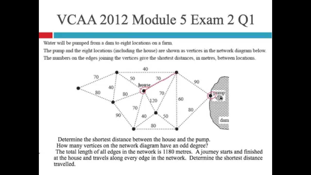 Vcaa 2012 exam 2 m5 q1 youtube vcaa 2012 exam 2 m5 q1 vce further maths ccuart Choice Image