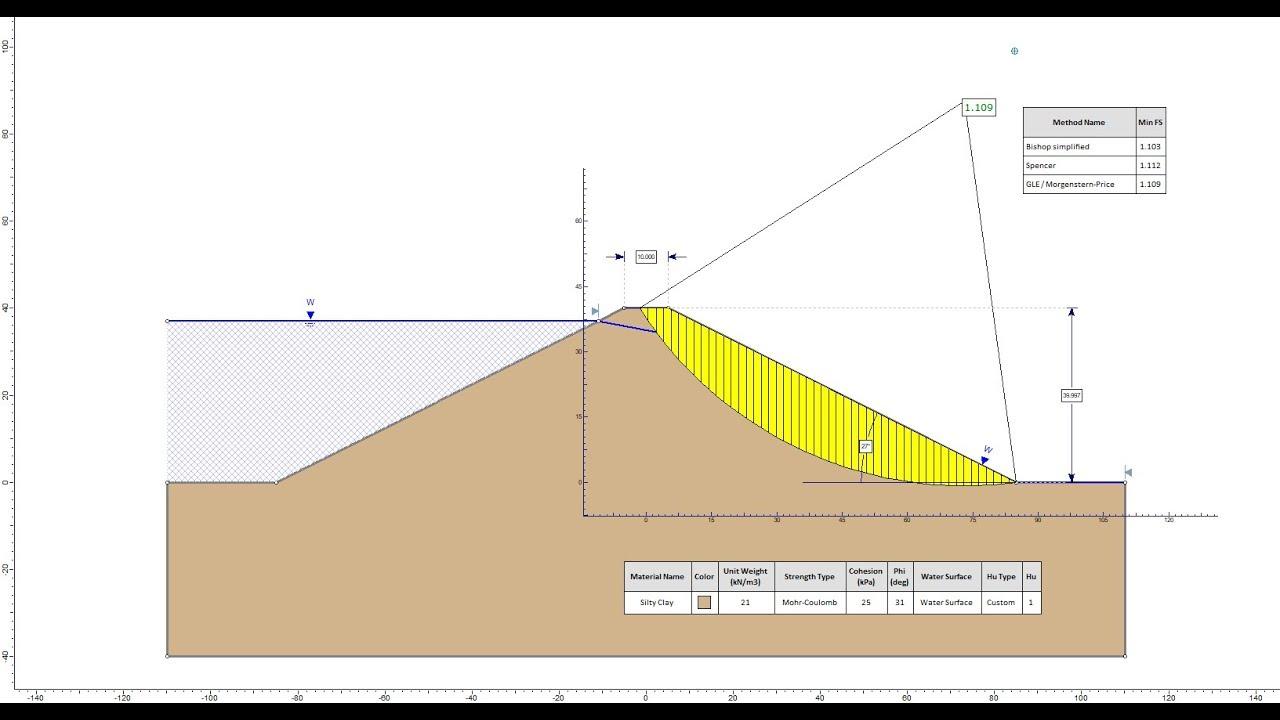 Slide software basic overview tutorial
