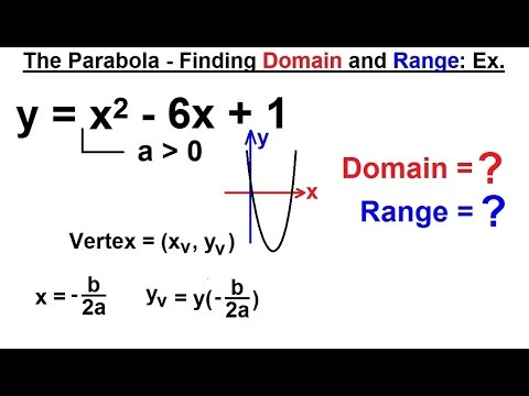 Precalculus 3 graphing polynomial rational fcts 9 of 29 precalculus 3 graphing polynomial rational fcts 9 of 29 parabola finding domain range ex ccuart Choice Image