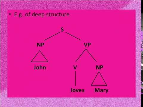 Deep and surface structure ambiguity