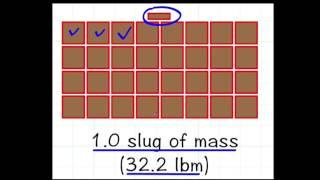 Explain Mass Units