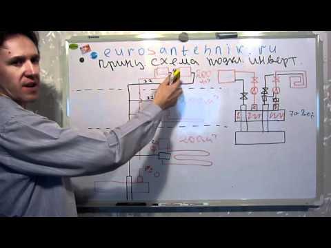 Комбинированные системы отопления и их подключение