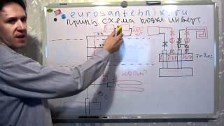 Комбинированные системы отопления и их подключение(, 2012-03-28T13:58:31.000Z)
