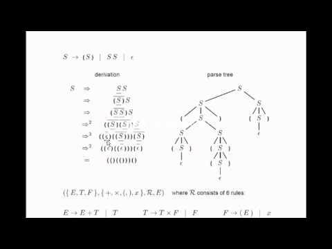Automata Theory : Context Free Grammar Tutorial (CFG) Part 2