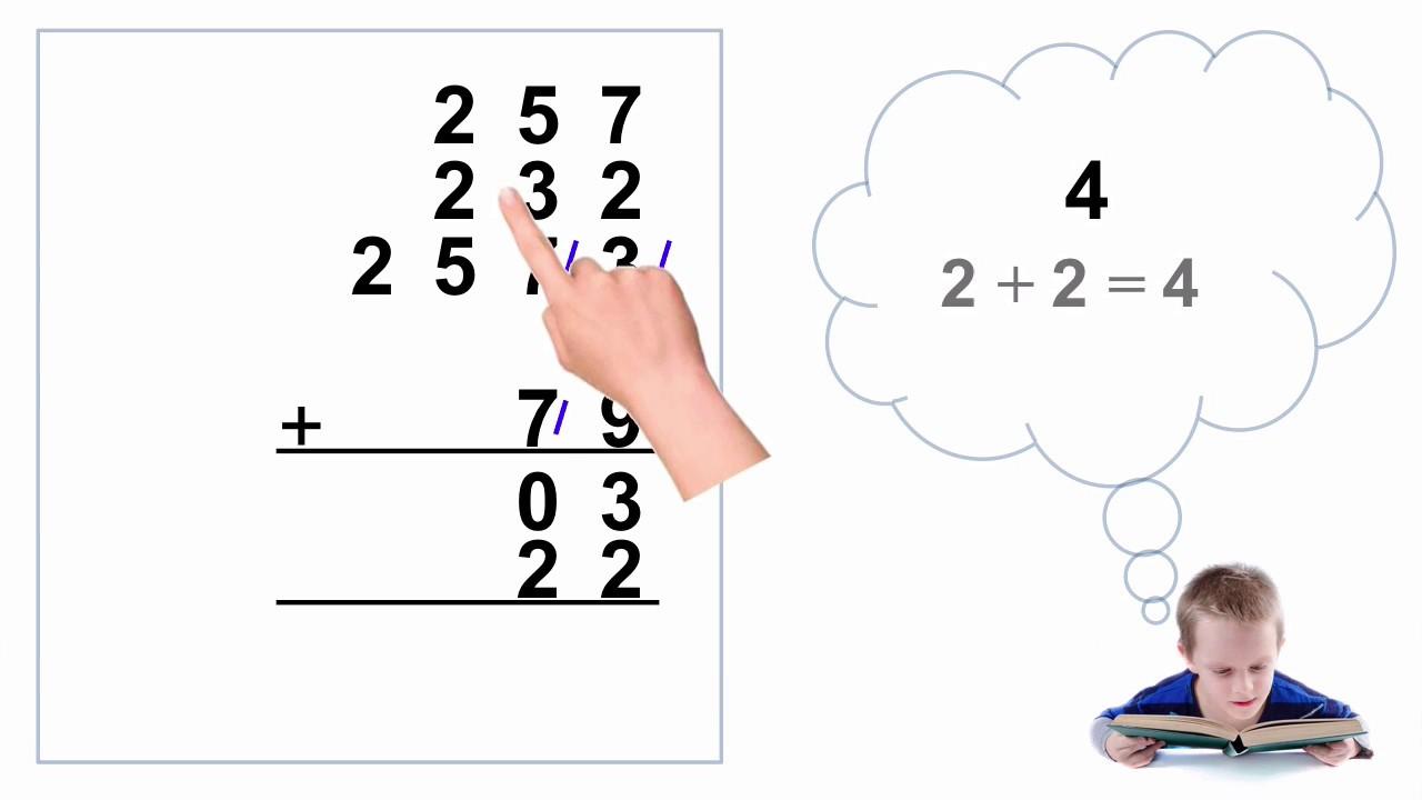 Trachtenberg Speed Math Addition