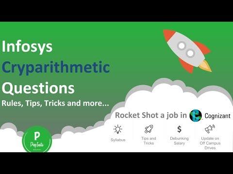 Infosys Syllabus 2019 for Written Test | Geek Placement
