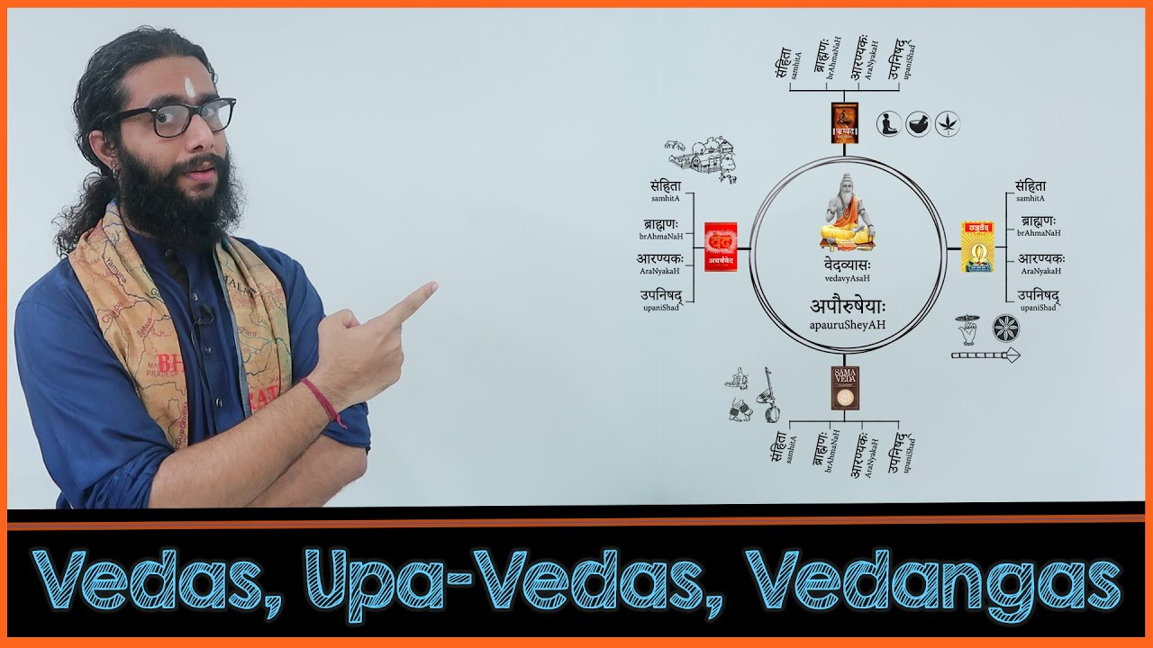 Download Learning Vedas, UpaVedas and Vedangas - A Complete Overview