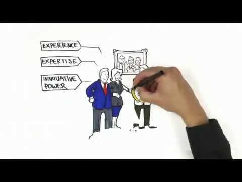 Hoe werkt APG Asset Management (NL)