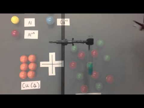 Aluminum Copper (II) Chloride Reaction
