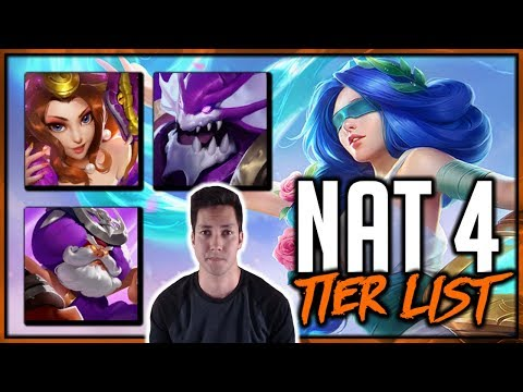 NAT 4 TIER LIST + EXPLANATION | Dungeon Hunter Champions