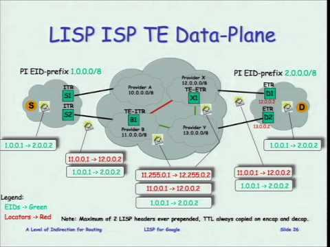 Scaling the Internet routing table with Locator/ID Separation Protocol (LISP)