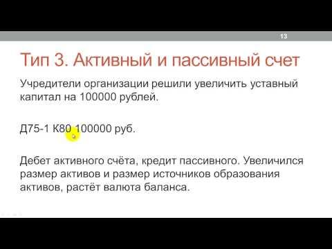 Лекция 8: Формы и процедура бухгалтерского учета