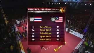 ISTAF Super Series Malaysia vs Thailand 2015 (2nd Set)