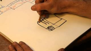 How to Draw the Oregon Trail