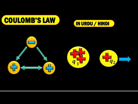 coulombs law in urdu animated