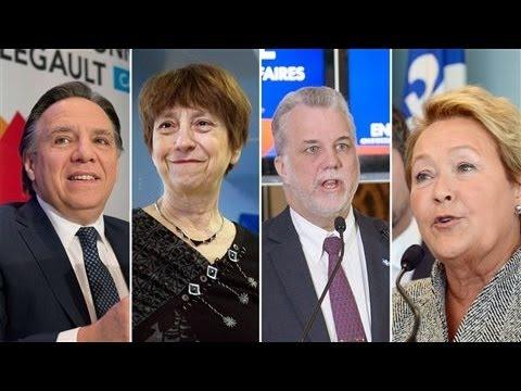 Campagne électorale : analyse de la semaine