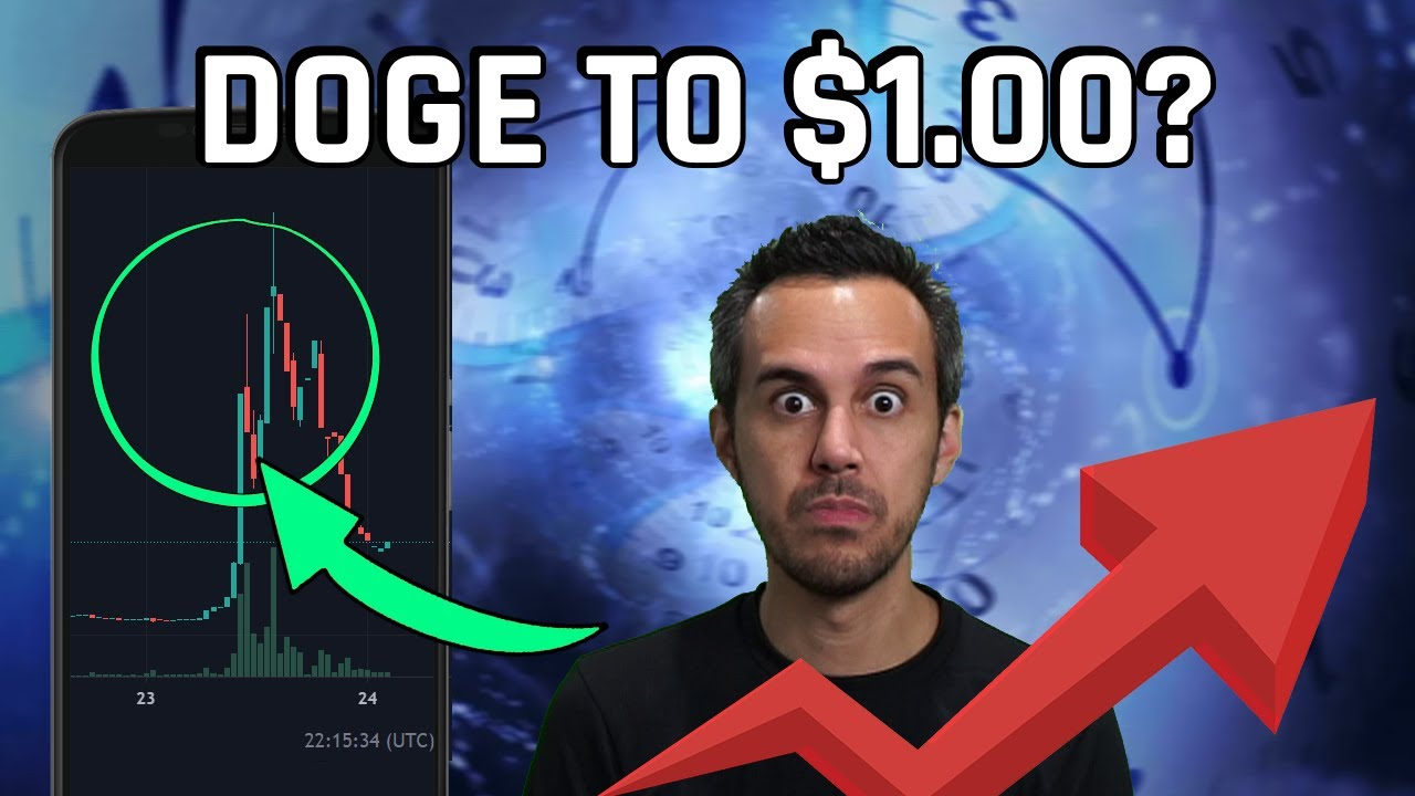DOGE TO $1.00?? | DOGECOIN PRICE PREDICTION | DOGE TO THE ...