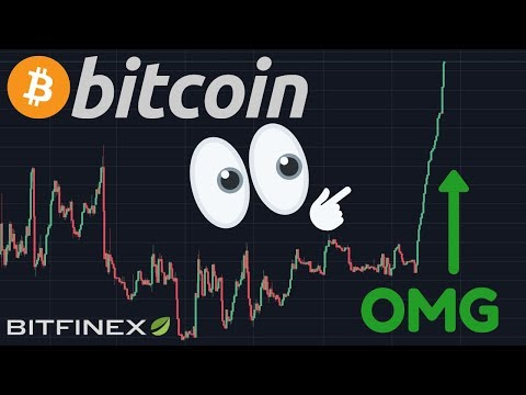 WOW!! THE BITCOIN LONGS ARE FREAKING OUT!!!! | WHAT DOES THIS MEAN FOR BITCOIN???