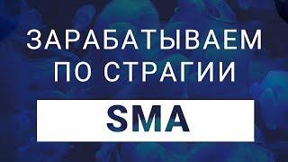 Бинарные опционы: торговля с индикатором SMA 5/13